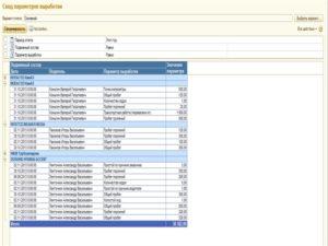 1С: Управление торговлей. Интерфейс программы 10